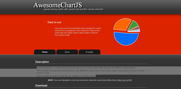 AwesomeChartJS