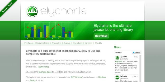 Elycharts