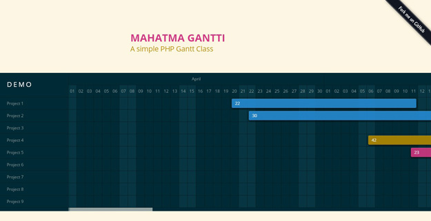 Tools And Resources For Creating Gantt Charts Code Geekz