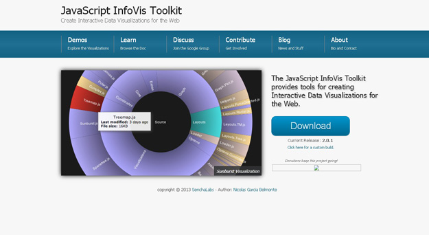 JavaScript InfoVis Toolkit