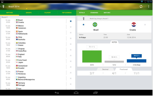 10 Best Free Apps to Get FIFA World Cup 2014 Scores  : SofaScore World Cup LiveScore from codegeekz.com size 625 x 392 jpeg 66kB