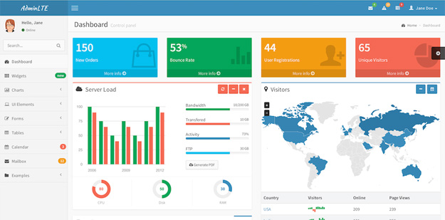 adminlte is a fully responsive admin template based on bootstrap 3 framework highly customizable and easy to use fits many screen resolutions from