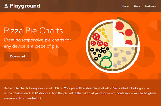 pizza-pie-charts