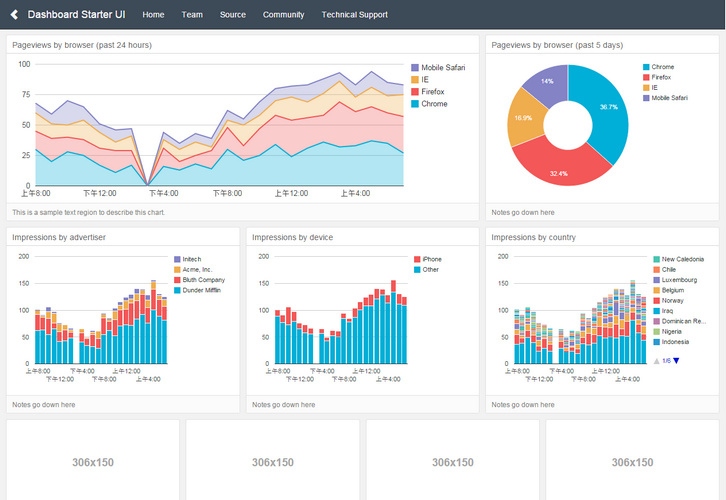 20 fresh developers tools for january 2015