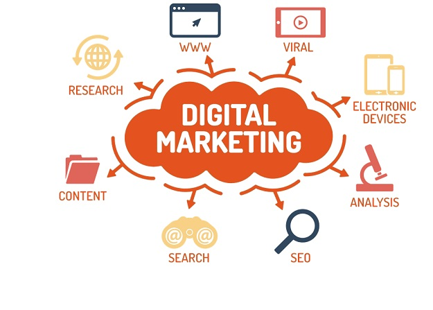 Research Areas for Successful Digital Marketing Services in USA