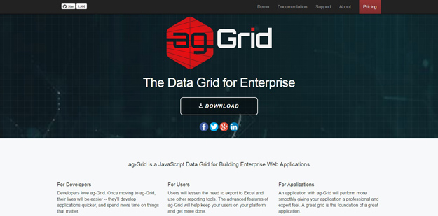13 Best JavaScript Data Grid Libraries | Code Geekz