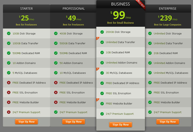 Best html css3 responsive pricing table templates code geekz for Cool table css