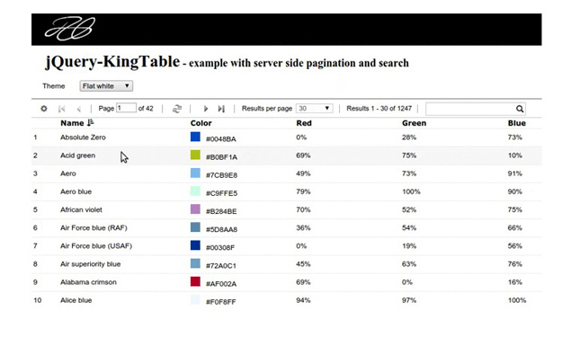 jquery king table